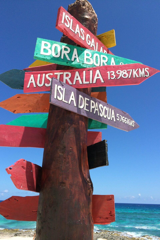 Imagen de direcciones, mar caribe de fondo, mar turquesa cozumel